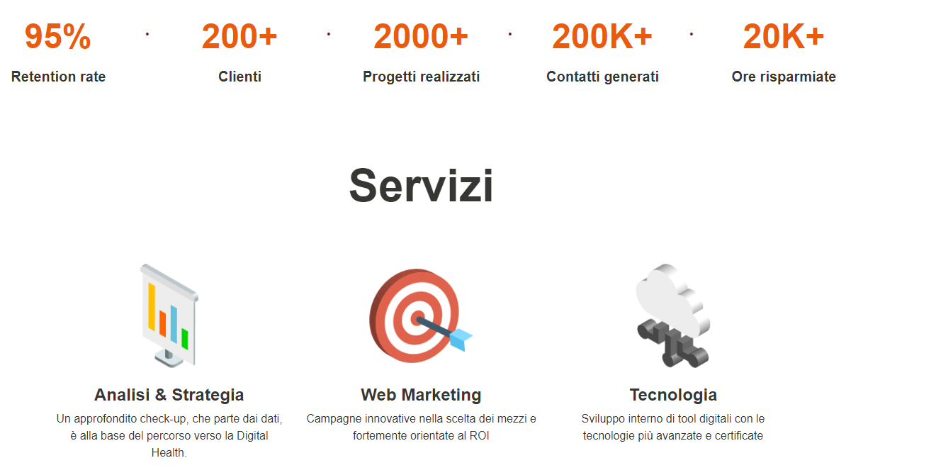 Wellnet-servizi